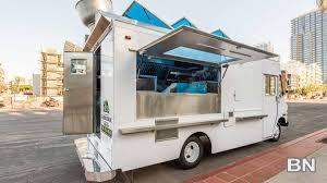 Picture of Looking for a investor for food truck busiiness